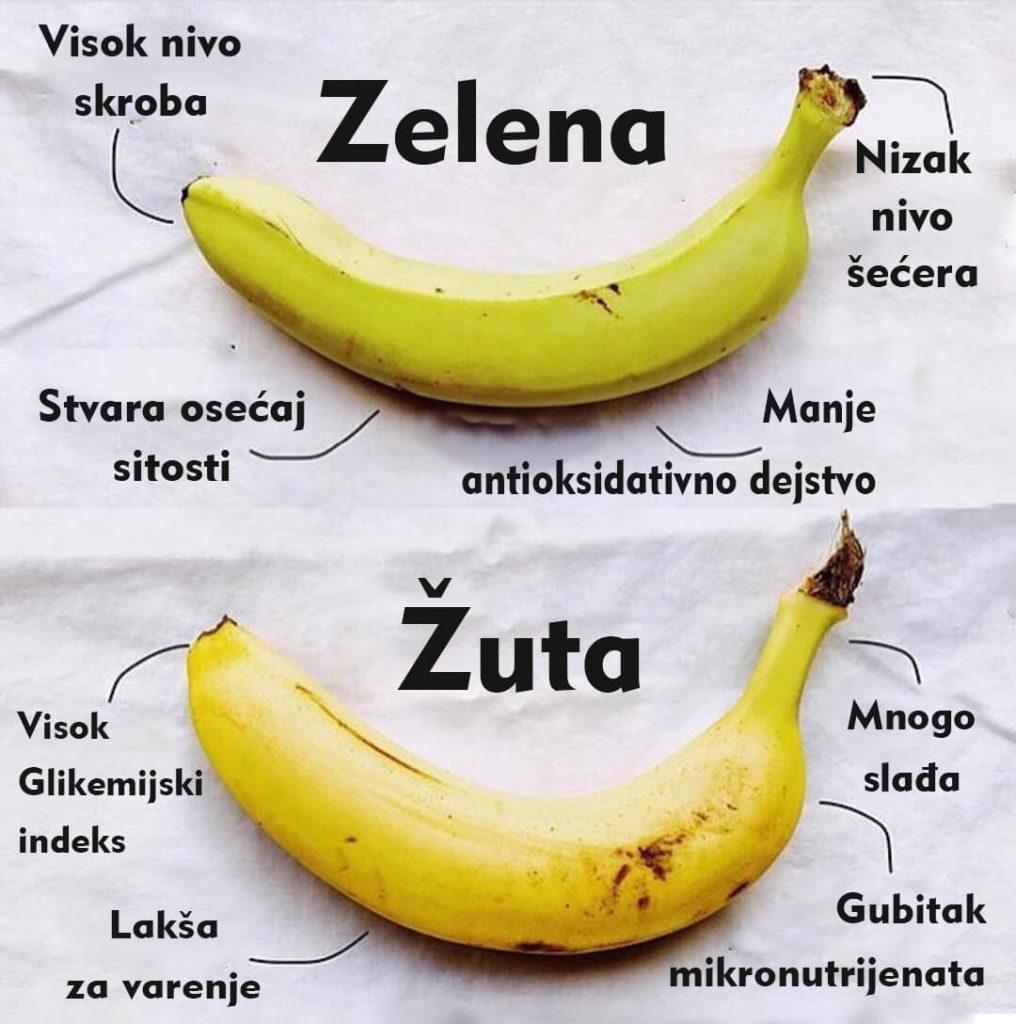 banana razlika žuta zelena